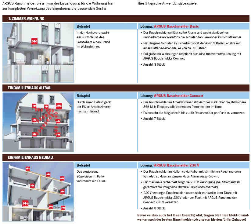 elektroinstallation wartung. Black Bedroom Furniture Sets. Home Design Ideas